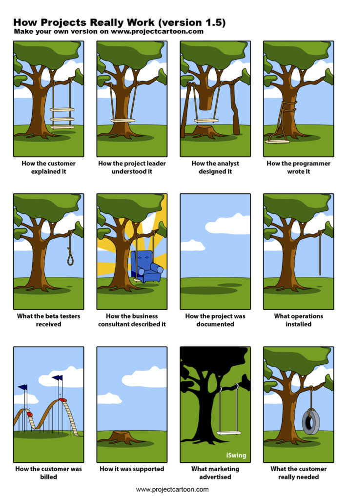 How Projects Really Work - project cartoon