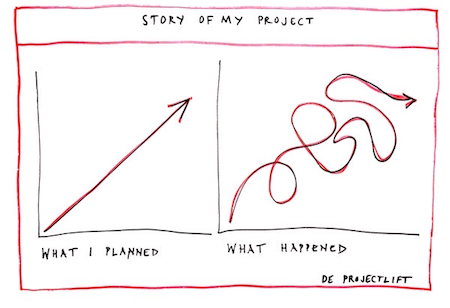 story of my project